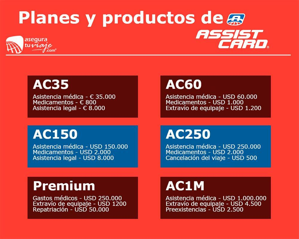 planes y productos de assist card